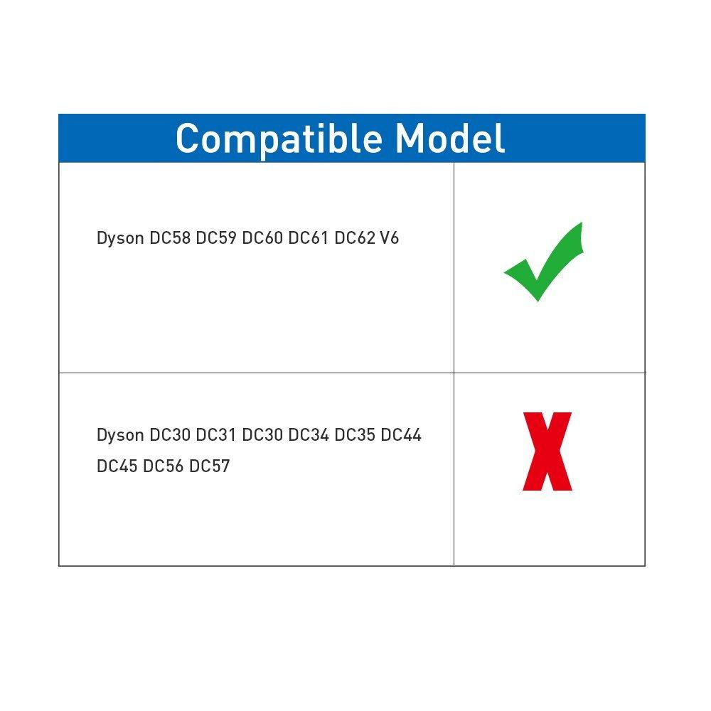 Incarcator compatibil Dyson V8 V7 V6 SV03 SV04 SV06 SV07 SV09 SV10 SV11 (Absolute, Animal, Slim, Fluffy & Motorhead)